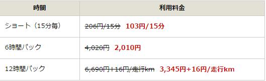 half_price_itihara