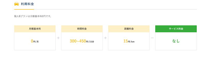 オリックス0円プラン