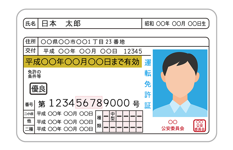 ゴールド免許