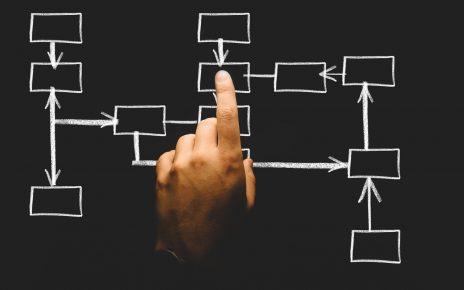 カーシェアリング事業社を系統マッピング