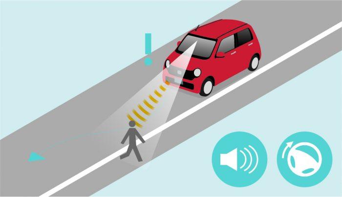 Honda Sensing歩行者事故低減機能